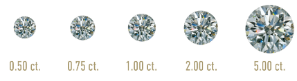 Measuring diamond carat weight